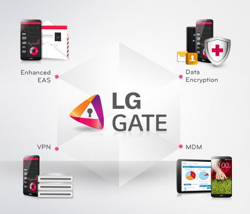 xenmobile_citrix_lg_gate